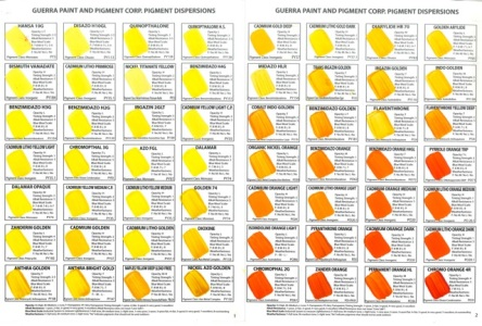 Guerra's yellows and oranges chart