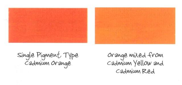 1 pigment vs mixing 2