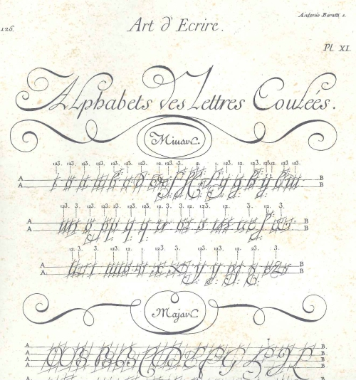 Calligraphie Francaise 1